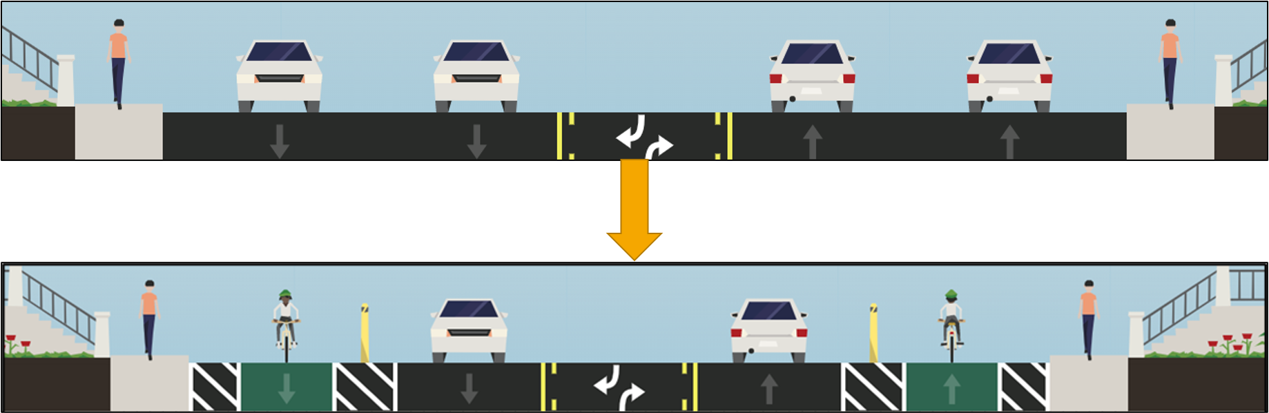 Before and after lane reduction